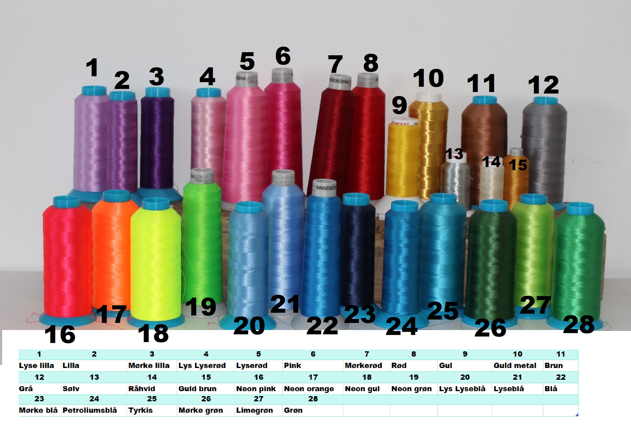 Trådfarver og tal.jpg
